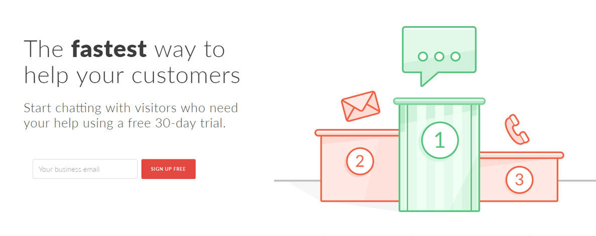 The fastest way to help your customers - Live Chat
